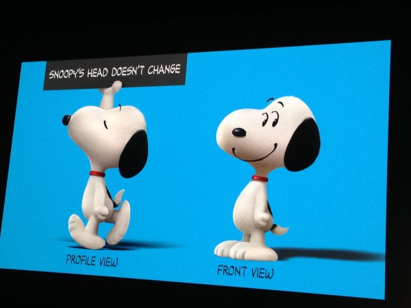Snoopy's Different Face Shapes